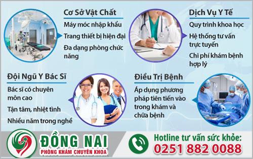 Đa Khoa Hồng Phúc - Địa chỉ chuyên khám chữa các bệnh phụ khoa